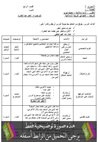 جذاذات آداب اسلامية للمفيد في التربية الإسالامية – الرابع ابتدائي