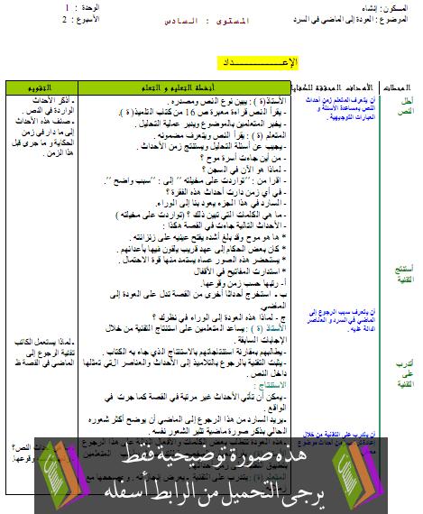 جذاذات القراءة والإنشاء لكتابي في اللغة العربية – السادس ابتدائي