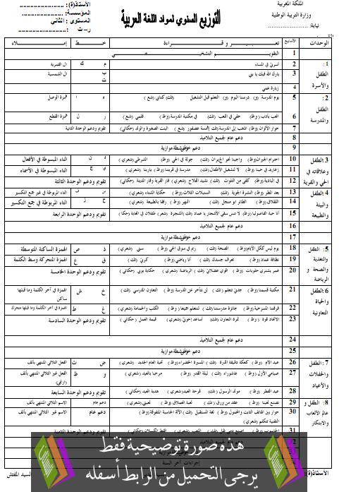 التوزيع السنوي مرشدي في اللغة العربية - الثاني ابتدائي