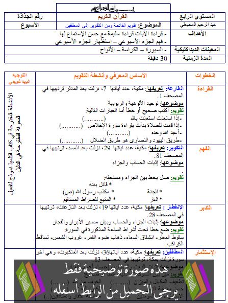 جذاذات القرآن الكريم: واحة التربية الإسلامية – الرابع ابتدائي