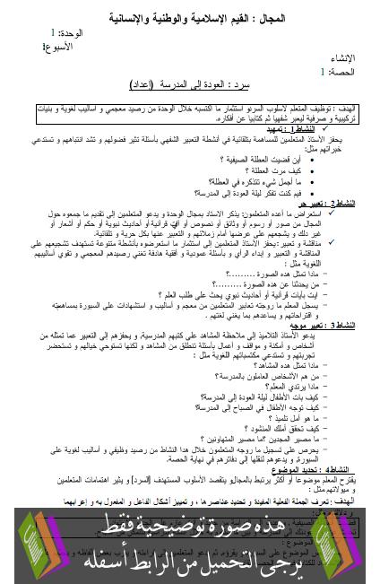 جذاذات الصرف والتحويل والإنشاء للمفيد في اللغة العربية – الرابع ابتدائي