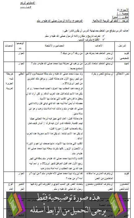 جذاذات القرآن والسيرة النبوية للمفيد في التربية الإسالامية – الرابع ابتدائي