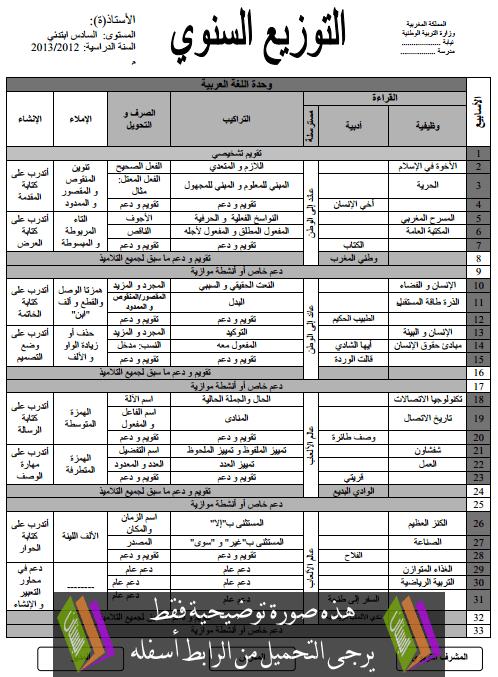 التوزيع السنوي لمنار اللغة العربية – السادس إبتدائي