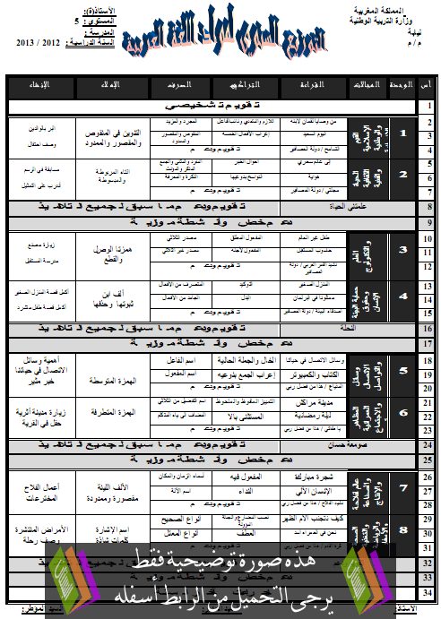 التوزيع السنوي للمنير في اللغة العربية – الخامس ابتدائي