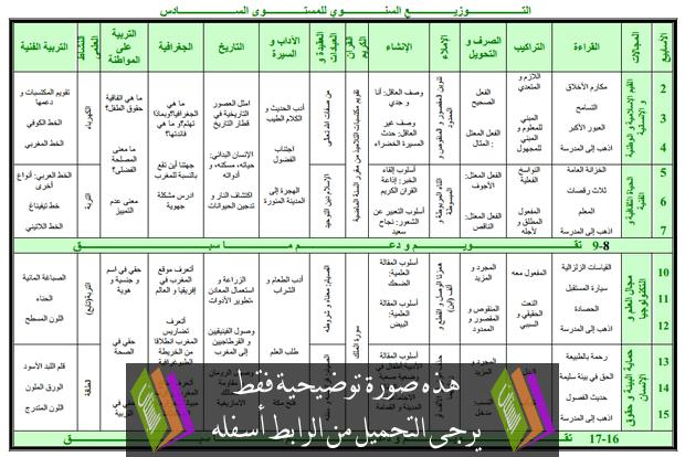 التوزيع السنوي عربية – السادس إبتدائي
