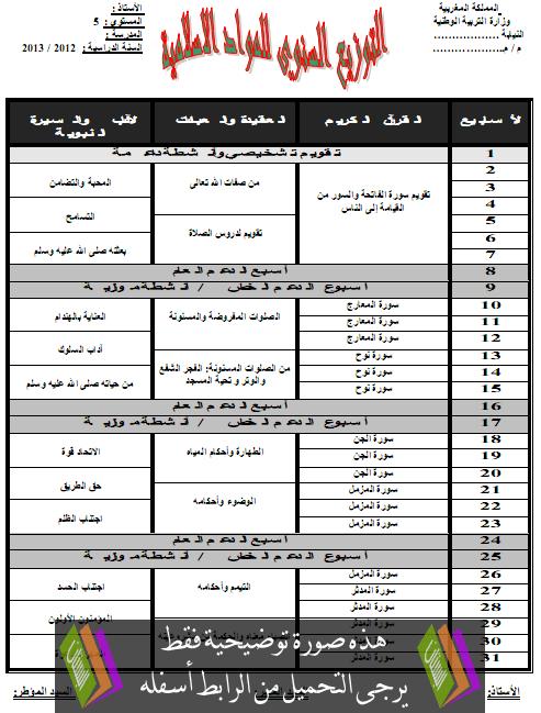 التوزيع السنوي لمنار التربية الاسلامية – الخامس ابتدائي