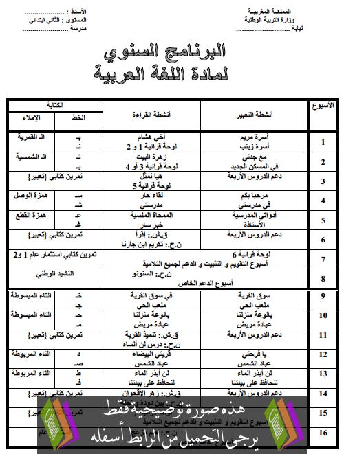 التوزيع السنوي في رحاب اللغة العربية – الثالث ابتدائي