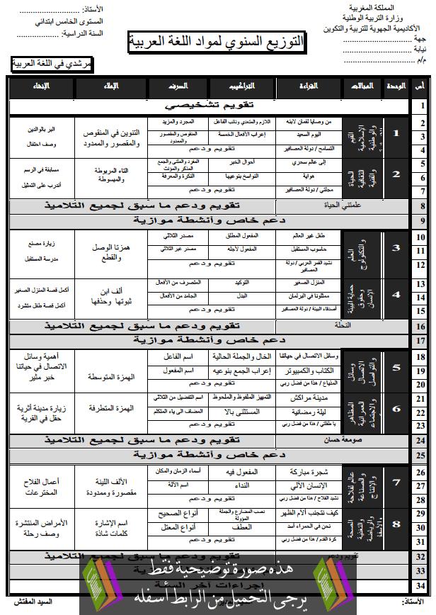 التوزيع السنوي لمرشدي في اللغة العربية – الخامس ابتدائي