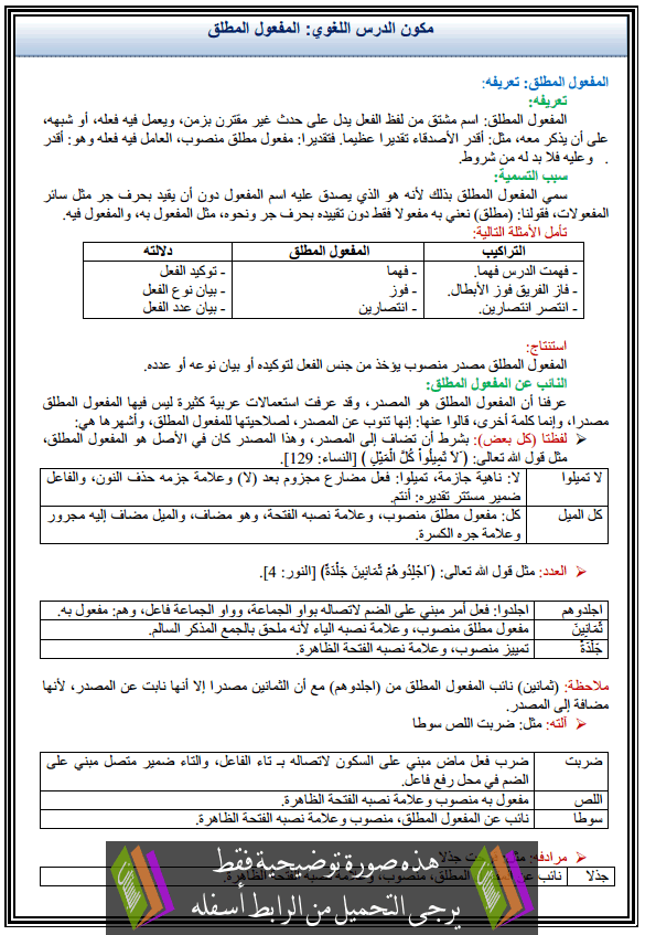 تحميل كتب في اللغة العربية