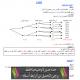 درس الرياضيات: التعداد - الأولى باكالوريا شعب الآداب والتعليم الأصيل