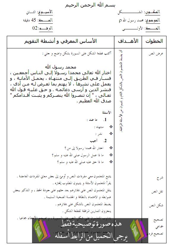 جذاذات الشكل للجديد في اللغة العربية – الرابع ابتدائي