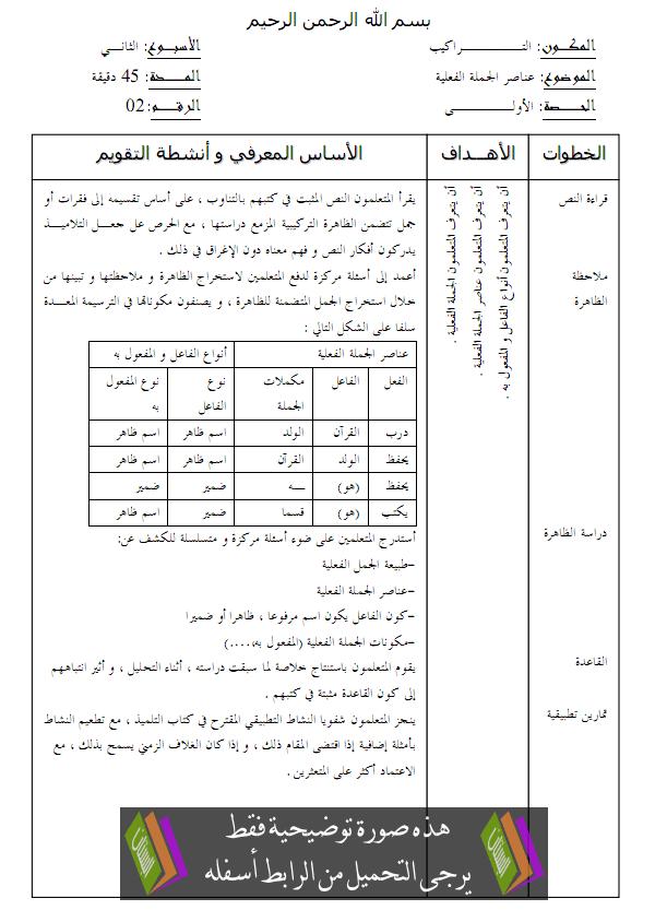 جذاذات التراكيب للجديد في اللغة العربية – الرابع ابتدائي
