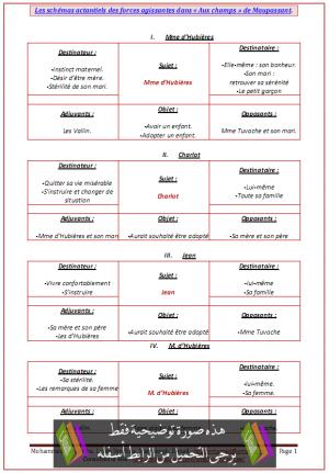 درس «Les schémas actantiels des forces agissantes dans «Aux champs - اللغة الفرنسية - جذع مشترك