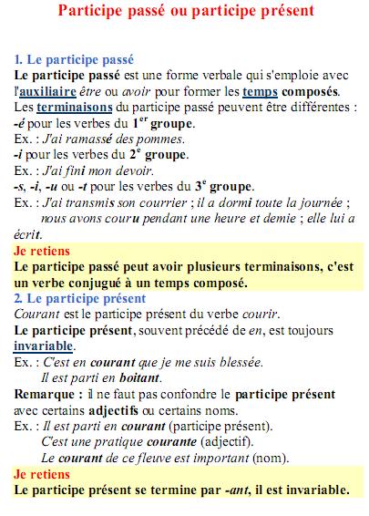 درس مادة الفرنسية Participe passé ou participe présent – السادس ابتدائي