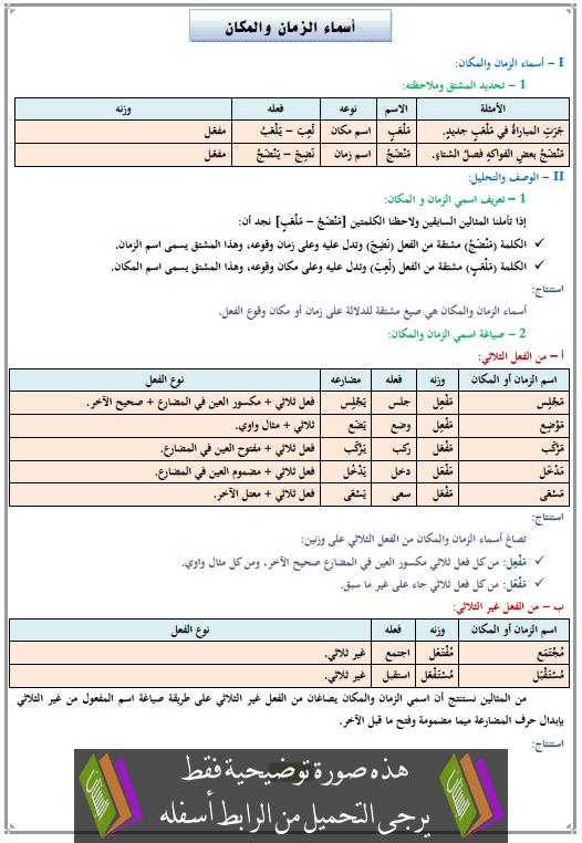 درس أسماء الزمان والمكان الثالثة إعدادي (اللغة العربية)