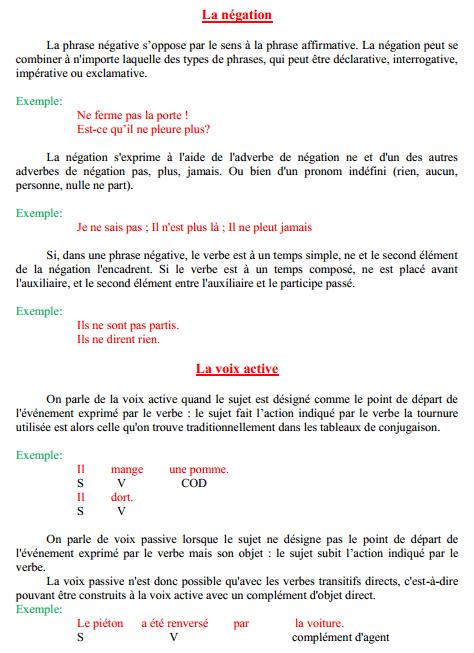 درس La négation – السادس ابتدائي