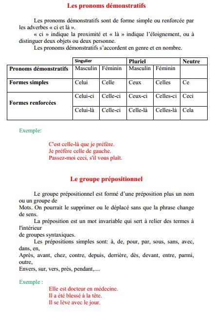 درس Les pronoms démonstratifs – السادس ابتدائي