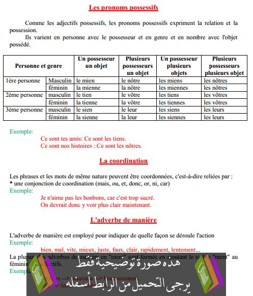 درس Les pronoms possessifs – الخامس ابتدائي