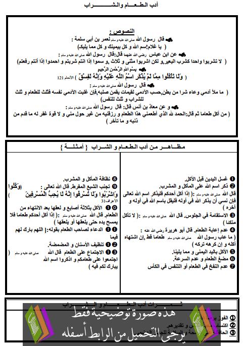 درس التربية الإسلامية: أدب الطعام والشراب - السادس ابتدائي