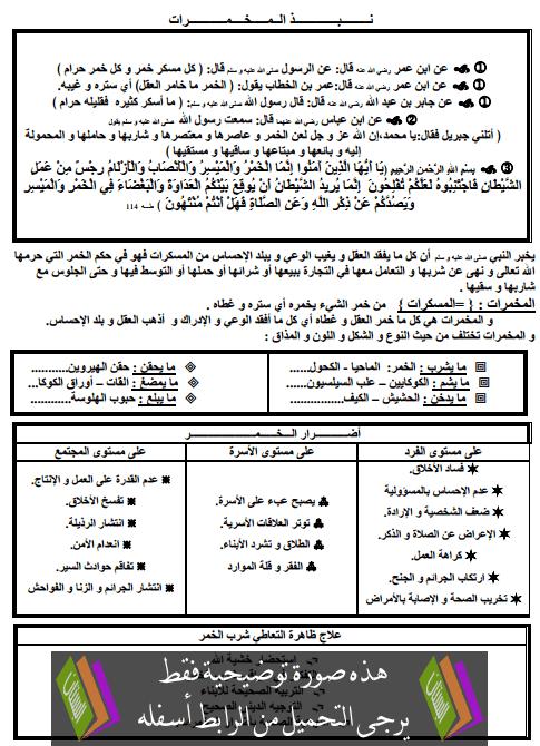 درس التربية الإسلامية: نبذ المخمرات - السادس ابتدائي