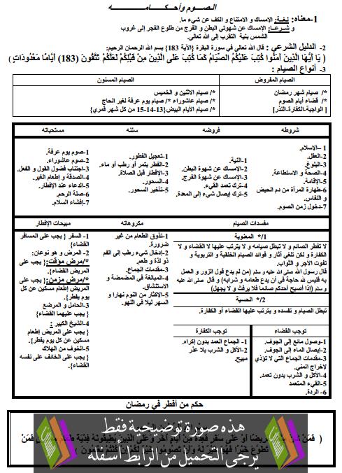 درس التربية الإسلامية: الصوم  وأحكامه - السادس ابتدائي