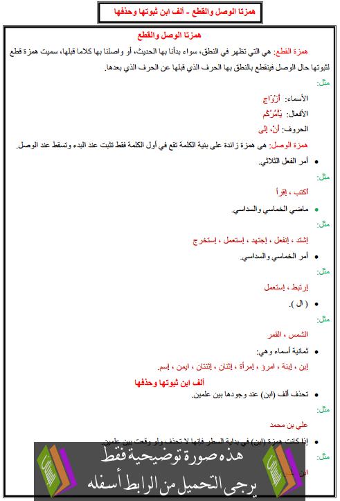 درس الإملاء: همزتا الوصل والقطع - ألف ابن ثبوتها وحذفها – الخامس ابتدائي