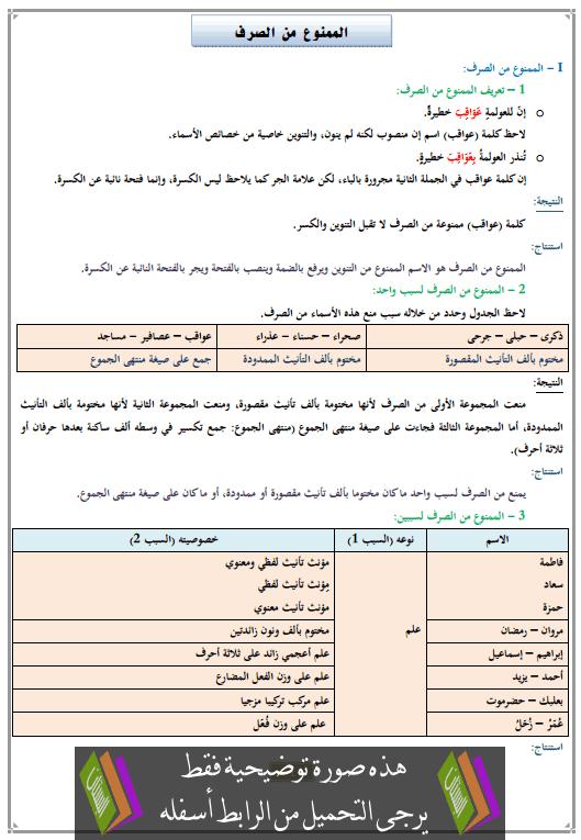 درس الممنوع من الصرف الثالثة إعدادي (اللغة العربية)