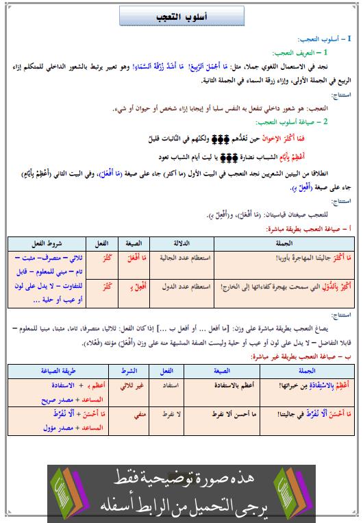 درس أسلوب التعجب الثالثة إعدادي (اللغة العربية)