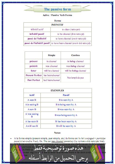 درس The passive form :Grammar الثانية بكالوريا آداب وعلوم إنسانية
