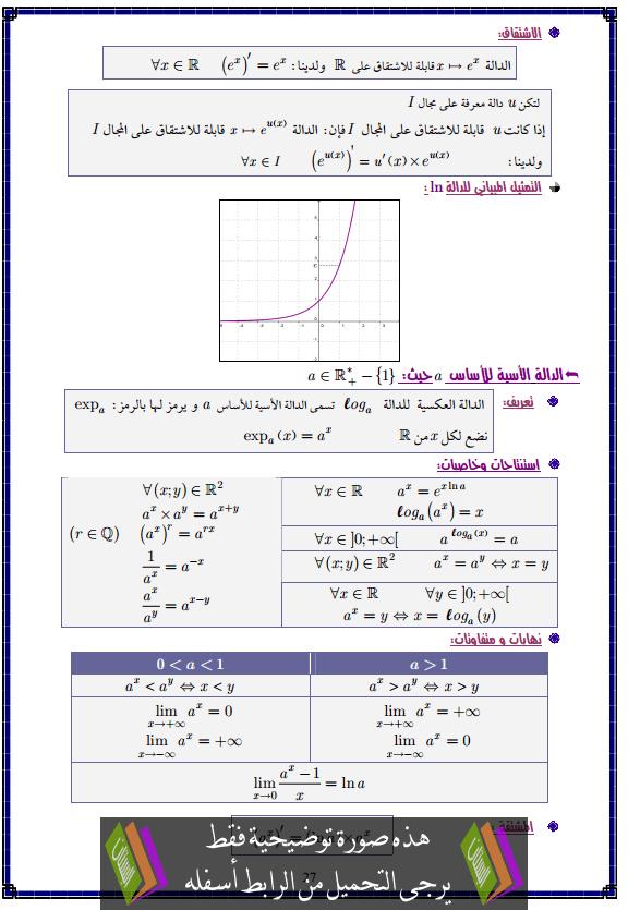 درس الدوال الأسية – الثانية باكالوريا علوم تدبير محاسباتي