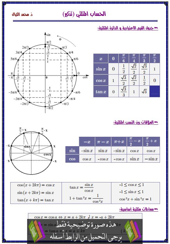 درس الحساب المثلثي – الثانية باكالوريا علوم التدبير المحاسباتي