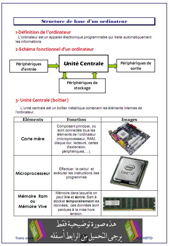 درس Structure de base d'un ordinateur - المعلوميات - جذع مشترك