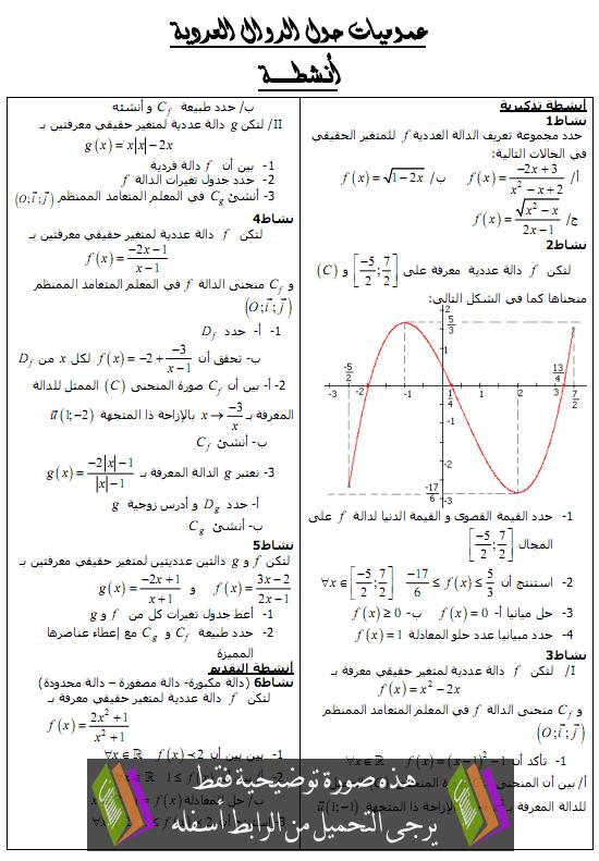 عموميات حول الدوال العددية