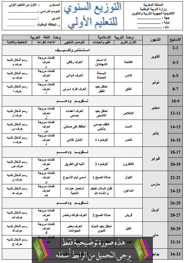 التوزيع السنوي لأساتذة  للمستوى الأول من التعليم الأولي