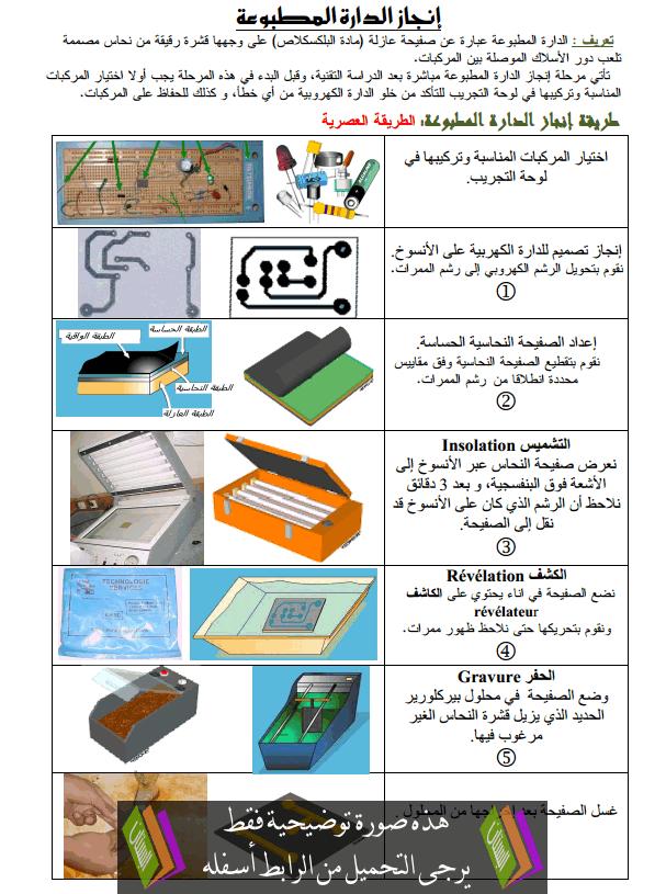 درس مادة التكنولوجيا الصناعية: تقنية انجاز الدارة المطبوعة  – الثانية إعدادي