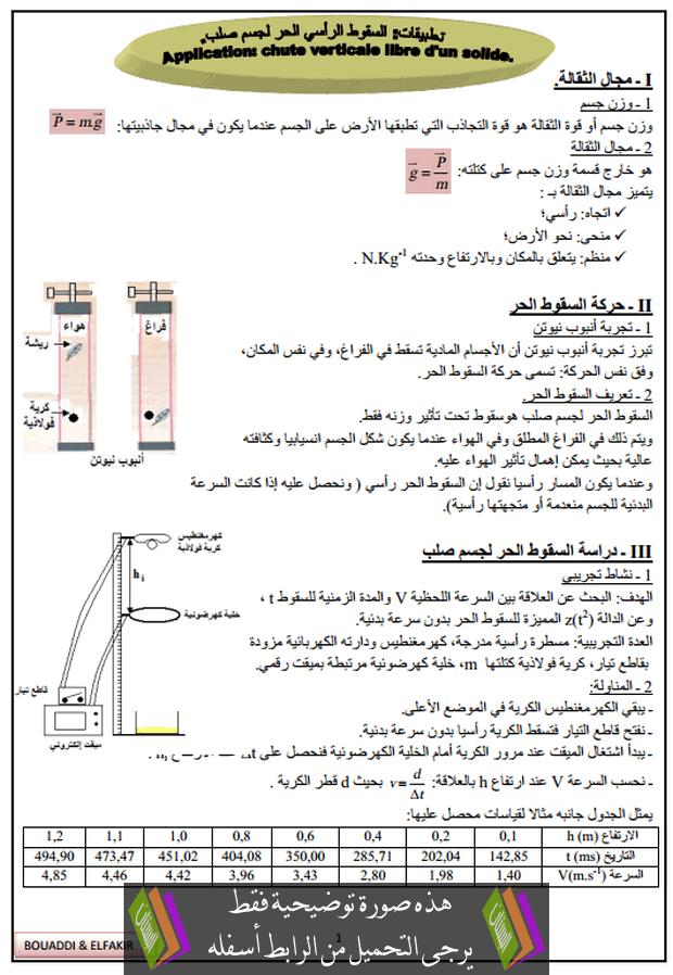 درس تطبيقات: السقوط الرأسي الحر لجسم صلب للسنة الثانية باكالوريا علوم