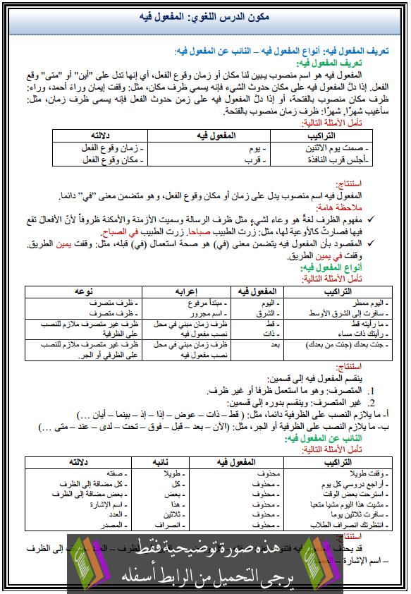 درس اللغة العربية: مكون الدرس اللغوي - المفعول فيه - الثانية إعدادي