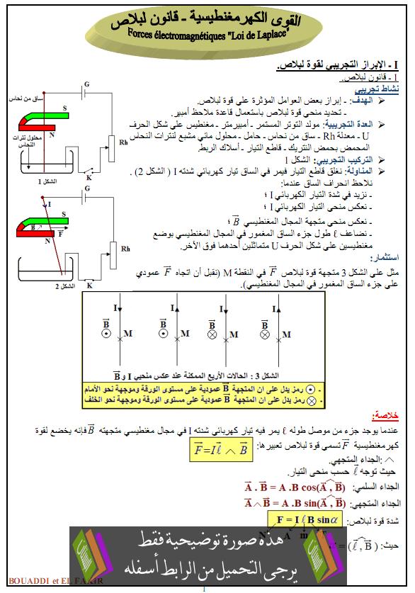درس الفيزياء: القوى الكهرمغناطيسية - قانون لابلاص – أولى باكلوريا علوم تجريبية وعلوم رياضية
