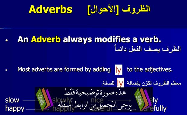 درس اللغة الإنجليزية: Adverbs - جذع مشترك اداب وعلوم انسانية – جذع مشترك آداب وعلوم إنسانية