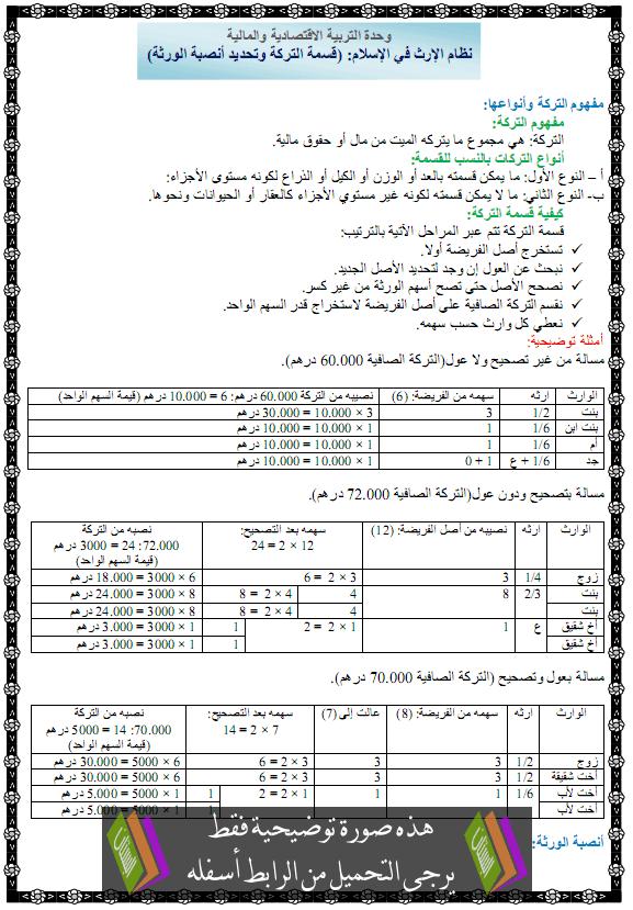 درس التربية الإسلامية: نظام الإرث في الإسلام (قسمة التركة وتحديد أنصبة الورثة) – الاولى باكالوريا الشعب العلمية والتقنية