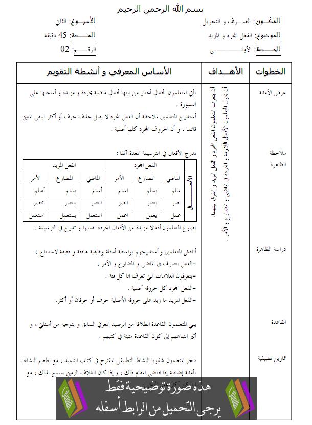 جذاذات الصرف والتحويل للجديد في اللغة العربية – الرابع ابتدائي