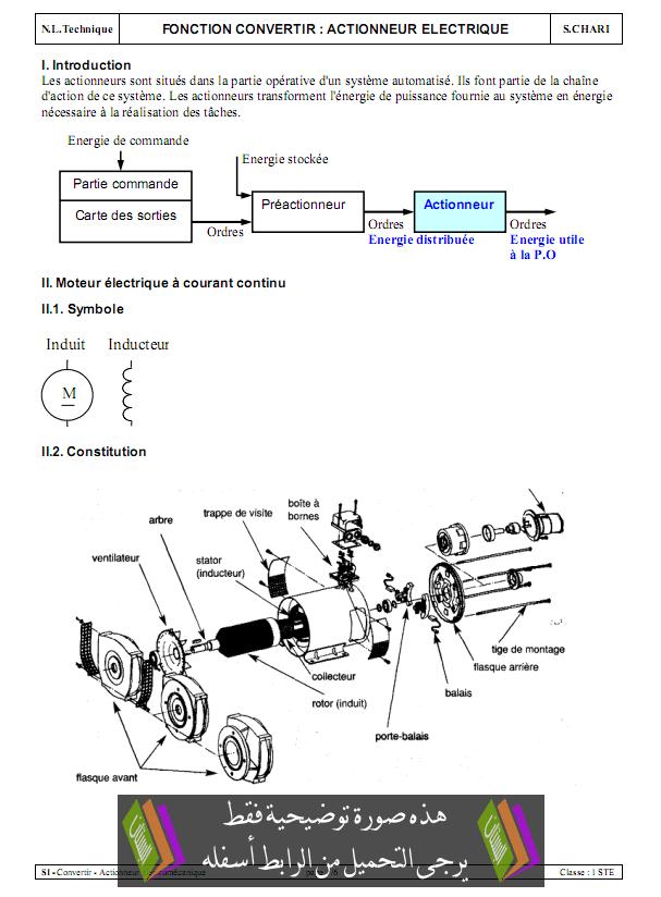 درس Actionneur électrique - علوم المهندس - الأولى باكالوريا علوم وتكنولوجيات كهربائية