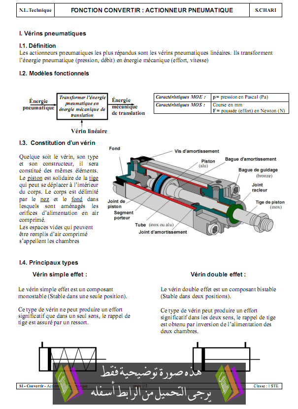 درس Actionneur pneumatique - علوم المهندس - الأولى باكالوريا علوم وتكنولوجيات كهربائية