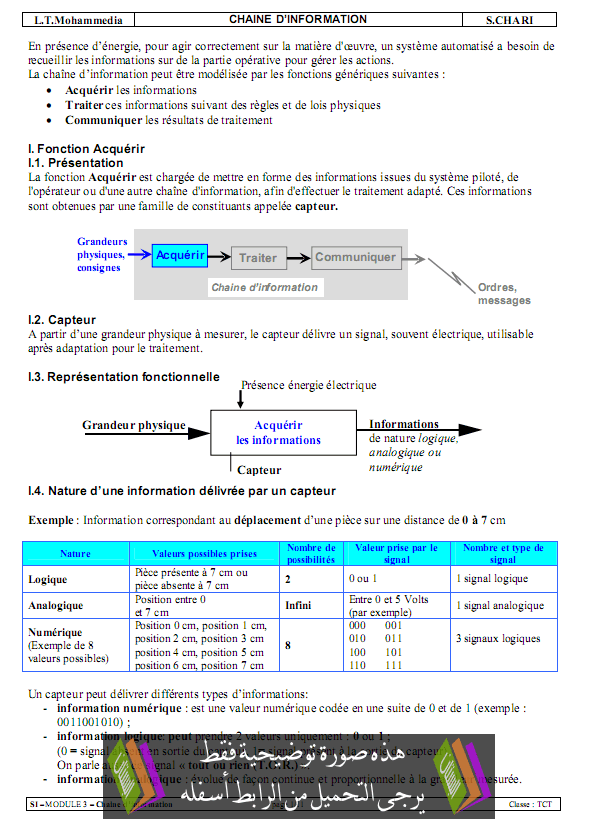 درس Chaine d'information - علوم المهندس - جذع مشترك تكنولوجي