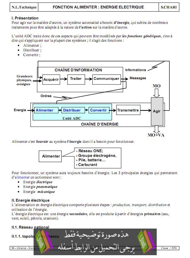 http://www.albostane.com/wp-content/uploads/2015/01/Fonctions-génériques-Energie-électrique.png