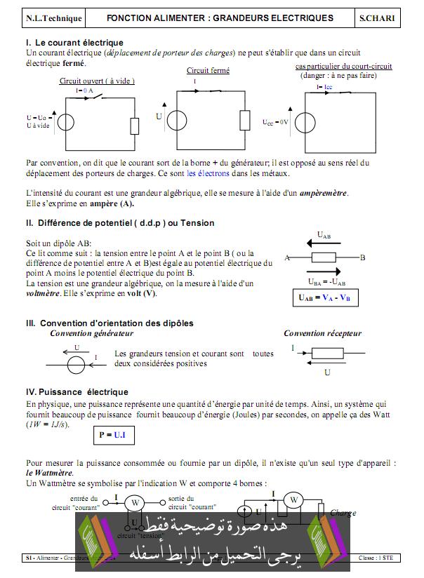 درس Grandeurs électriques - علوم المهندس - الأولى باكالوريا علوم وتكنولوجيات كهربائية