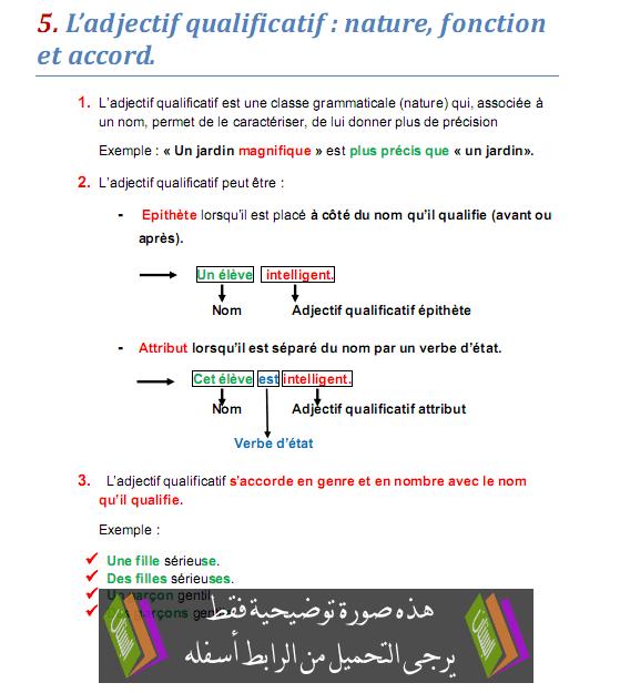 درس L'adjectif qualificatif: nature, fonction et accord - اللغة الفرنسية - الثالثة إعدادي