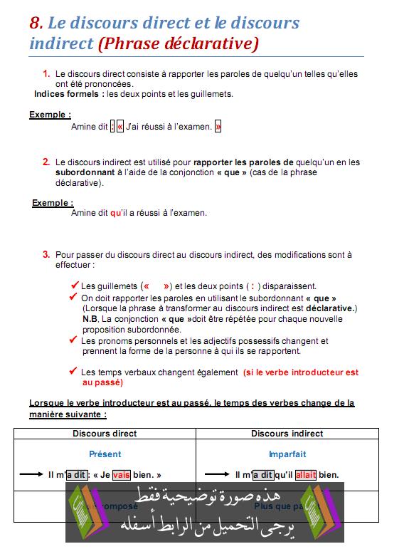درس (Le discours direct et le discours indirect (Phrase déclarative