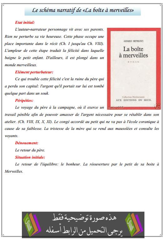درس «Le schéma narratif de «La boîte à merveilles - اللغة الفرنسية - الأولى باكالوريا