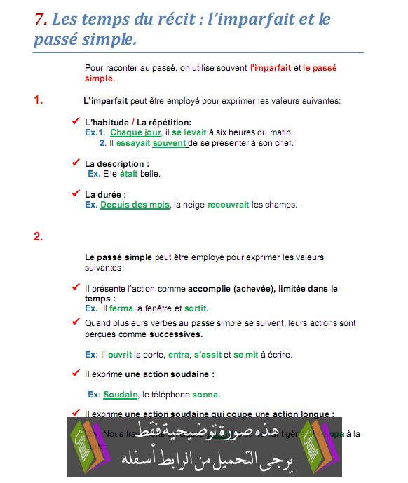 درس Les temps du récit: l'imparfait et le passé simple - اللغة الفرنسية - الثالثة إعدادي